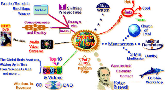 a mind map made by Peter Russell
